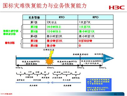 http://www.h3c.com.cn/res/200811/03/20081103_681247_image003_618055_30004_0.png