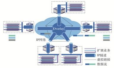 图2 Overlay网络模型.jpg