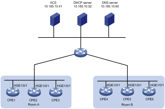 11-Network Management and Monitoring Configuration Guide